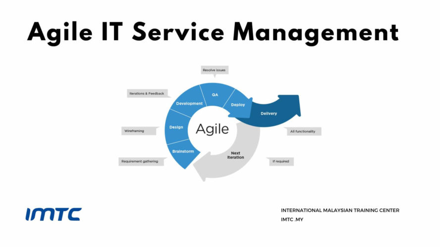 Agile IT Service Management