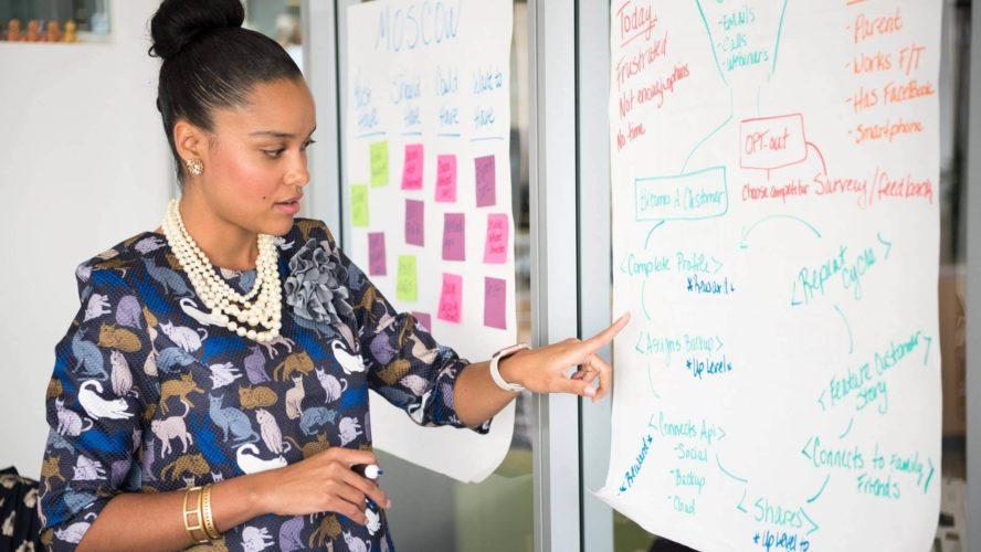 استراتيجية الأعمال والموارد البشرية