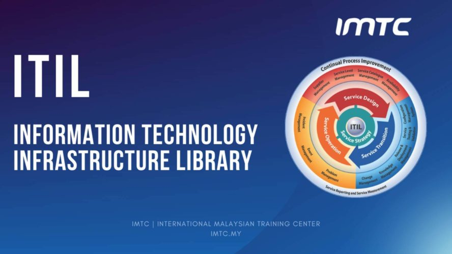 ITIL® 4 Managing Professional