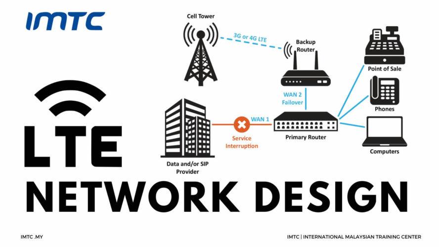 LTE RF Network Planning