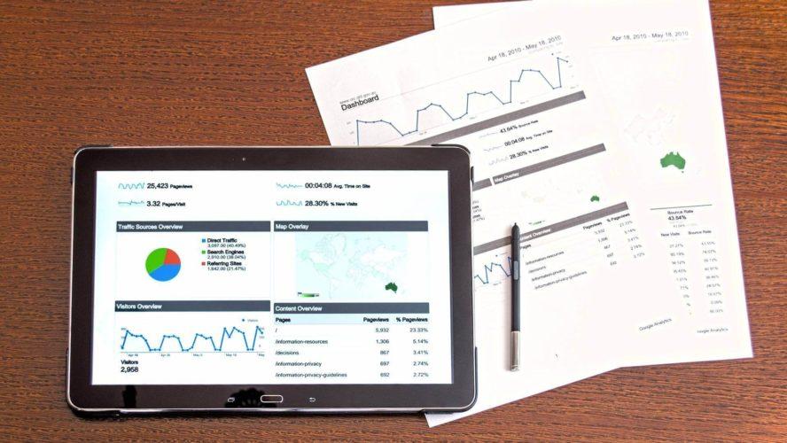 Portfolio Performance Measurement & Attribution Analysis